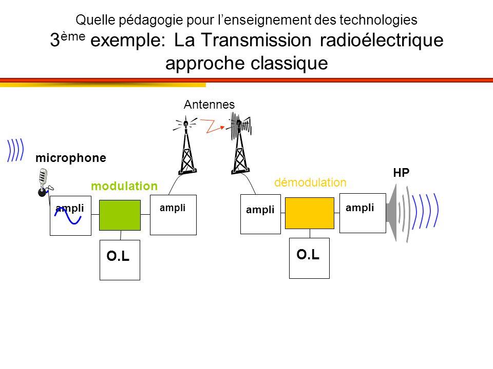 Quelle pédagogie pour lenseignement des technologies 3 ème exemple: La Transmission radioélectrique