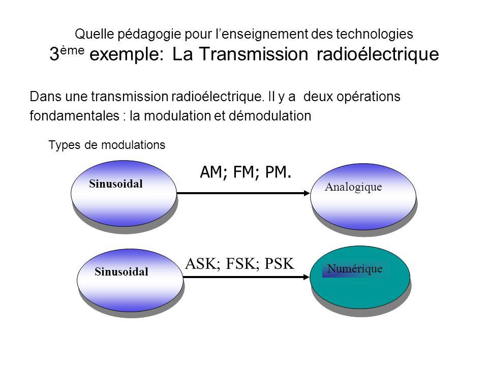 Quelle pédagogie pour lenseignement des technologies 3 ème exemple: La Transmission radioélectrique approche classique ampli O.L ampli O.L microphone