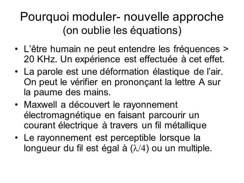 Pourquoi toutes ces opérations (modulation – démodulation) Létudiant se pose la question pourquoi toutes ces opérations compliquées? Pourquoi, on nenv