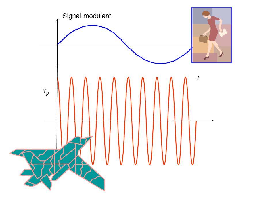 vpvp t Signal modulant