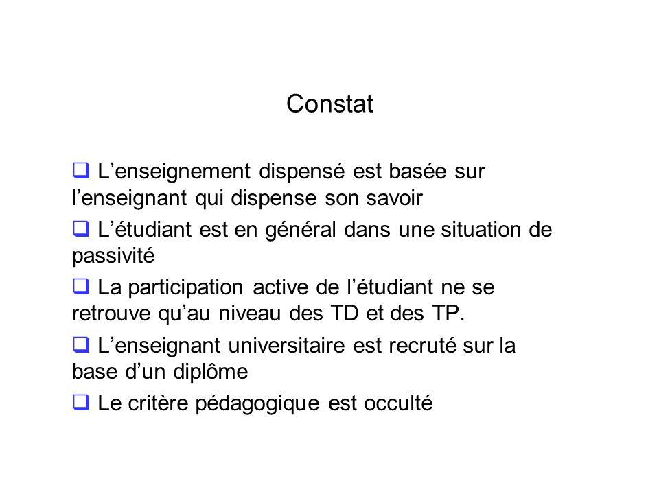 Constat Lenseignement dispensé est basée sur lenseignant qui dispense son savoir Létudiant est en général dans une situation de passivité La participation active de létudiant ne se retrouve quau niveau des TD et des TP.