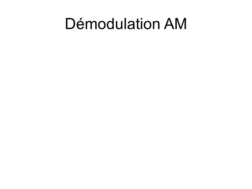 Modulation et indice de modulation modulation AM Indice de modulation : taux de remplissage de lavion Un indice de modulation = 100%, on a taux de rem