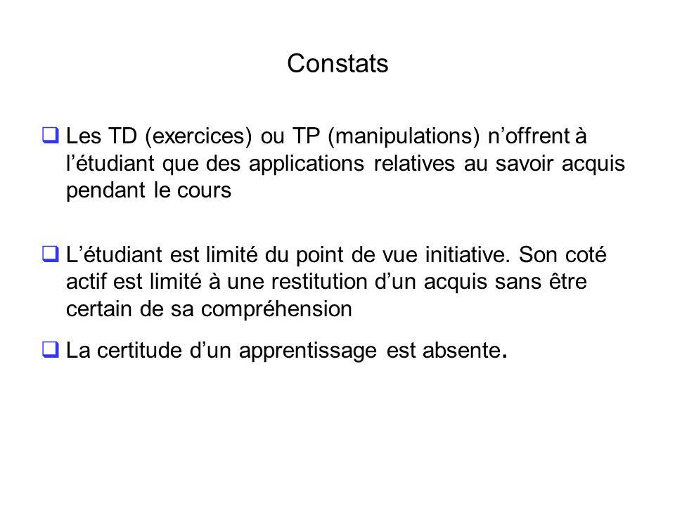 Constats Les TD (exercices) ou TP (manipulations) noffrent à létudiant que des applications relatives au savoir acquis pendant le cours Létudiant est limité du point de vue initiative.