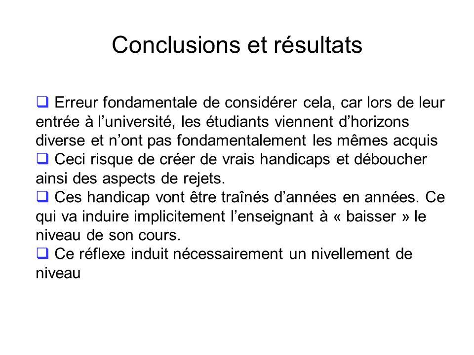 Constats – Questionnement incidences Dans lenvironnement relatif à luniversité Algérienne et les développements, le cours magistral ne peut être à la