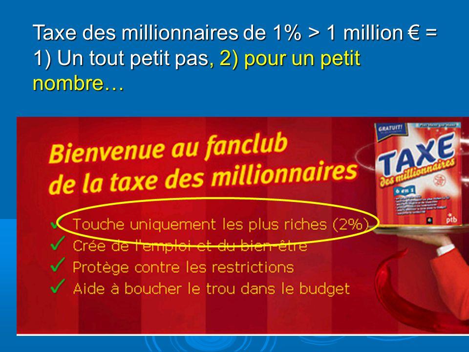 Taxe des millionnaires de 1% > 1 million = 1) Un tout petit pas, 2) pour un petit nombre…