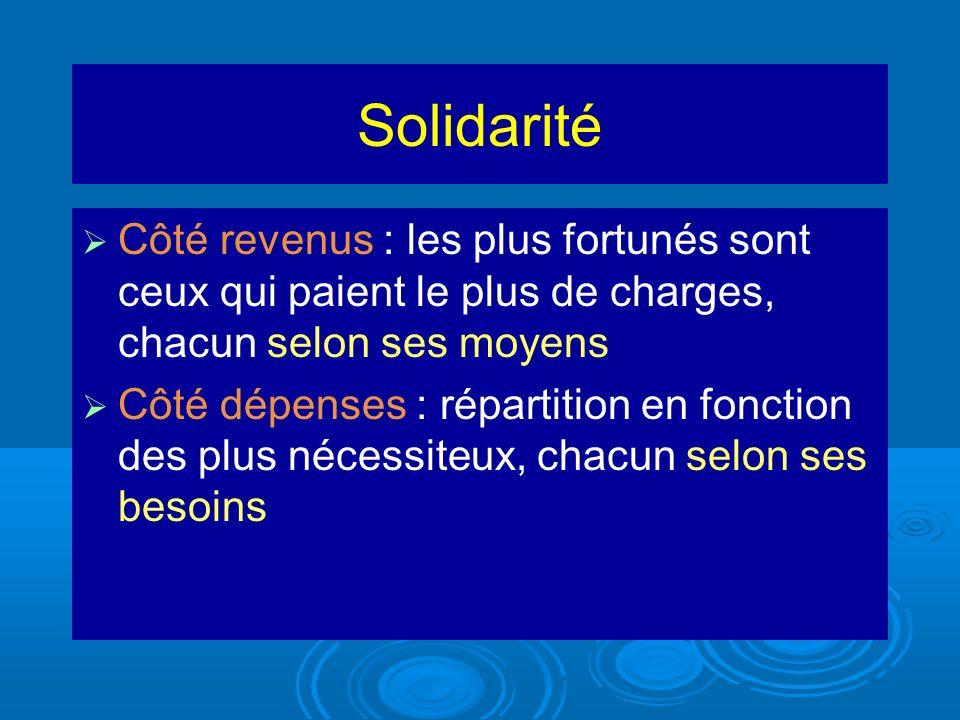 Solidarité Côté revenus : les plus fortunés sont ceux qui paient le plus de charges, chacun selon ses moyens Côté dépenses : répartition en fonction des plus nécessiteux, chacun selon ses besoins