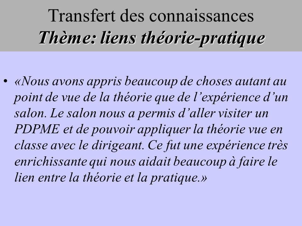Thème: liens théorie-pratique Transfert des connaissances Thème: liens théorie-pratique «Nous avons appris beaucoup de choses autant au point de vue de la théorie que de lexpérience dun salon.