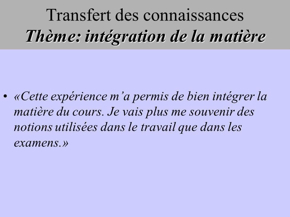 Thème: intégration de la matière Transfert des connaissances Thème: intégration de la matière «Cette expérience ma permis de bien intégrer la matière