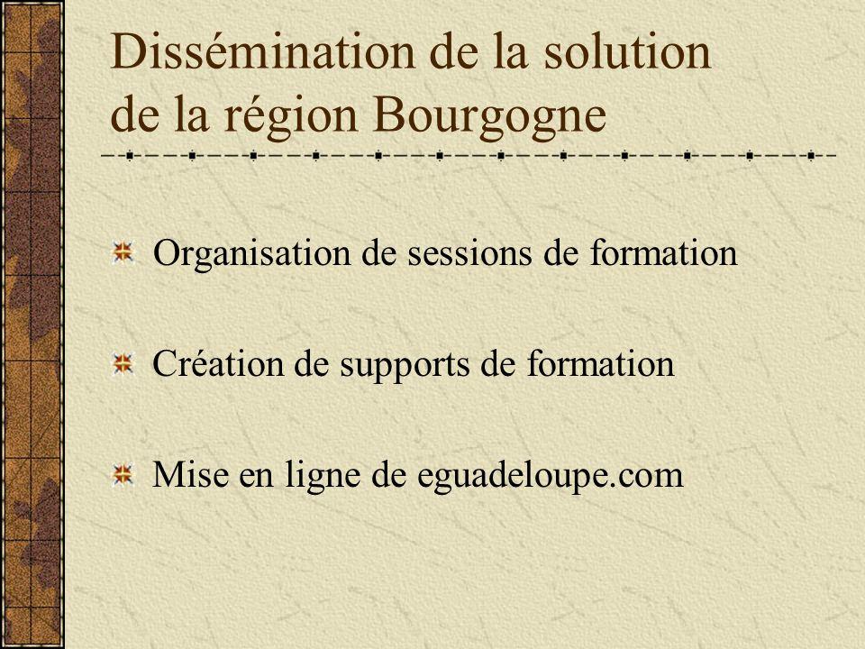 Dissémination de la solution de la région Bourgogne Organisation de sessions de formation Création de supports de formation Mise en ligne de eguadeloupe.com