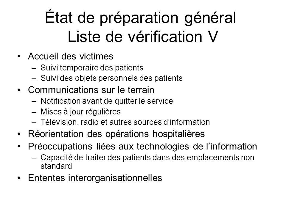 État de préparation général Liste de vérification V Accueil des victimes –Suivi temporaire des patients –Suivi des objets personnels des patients Comm