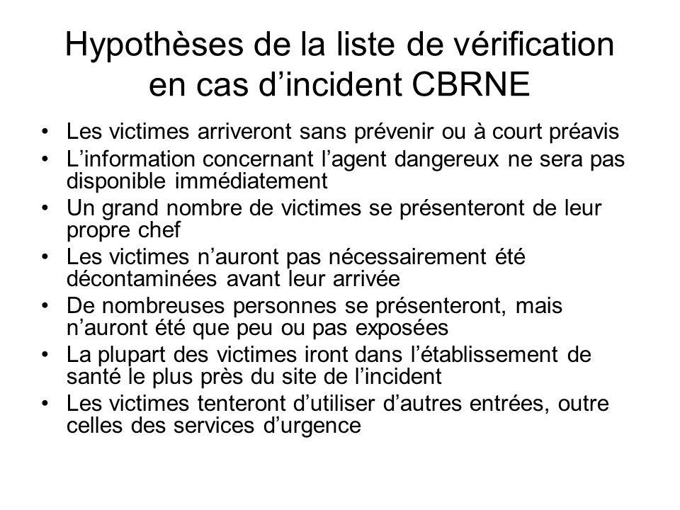 Hypothèses de la liste de vérification en cas dincident CBRNE Les victimes arriveront sans prévenir ou à court préavis Linformation concernant lagent