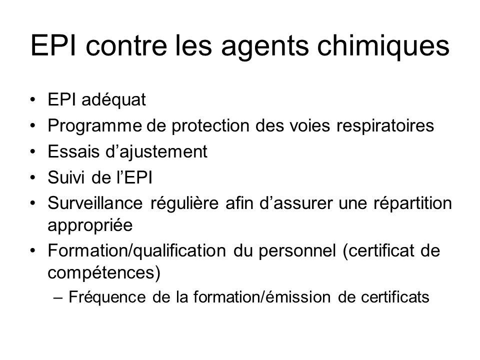 EPI contre les agents chimiques EPI adéquat Programme de protection des voies respiratoires Essais dajustement Suivi de lEPI Surveillance régulière af