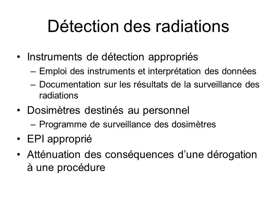 Détection des radiations Instruments de détection appropriés –Emploi des instruments et interprétation des données –Documentation sur les résultats de