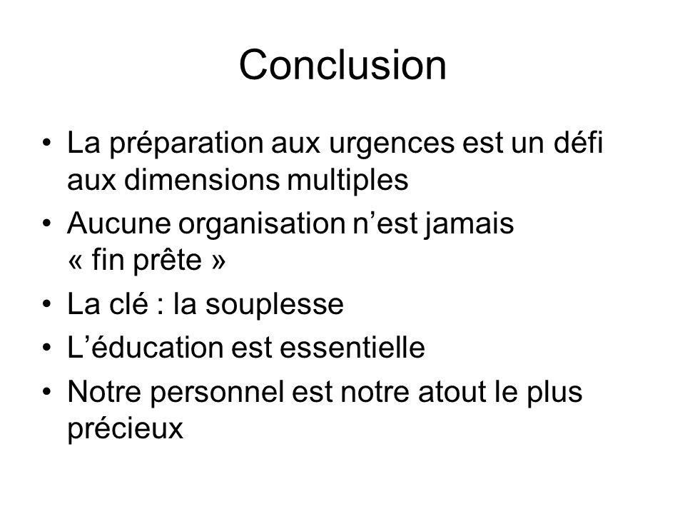 Conclusion La préparation aux urgences est un défi aux dimensions multiples Aucune organisation nest jamais « fin prête » La clé : la souplesse Léduca