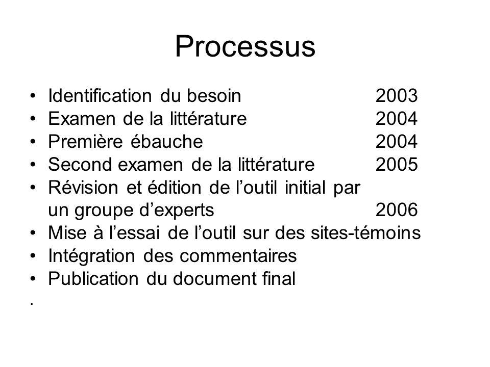Processus Identification du besoin 2003 Examen de la littérature 2004 Première ébauche 2004 Second examen de la littérature2005 Révision et édition de