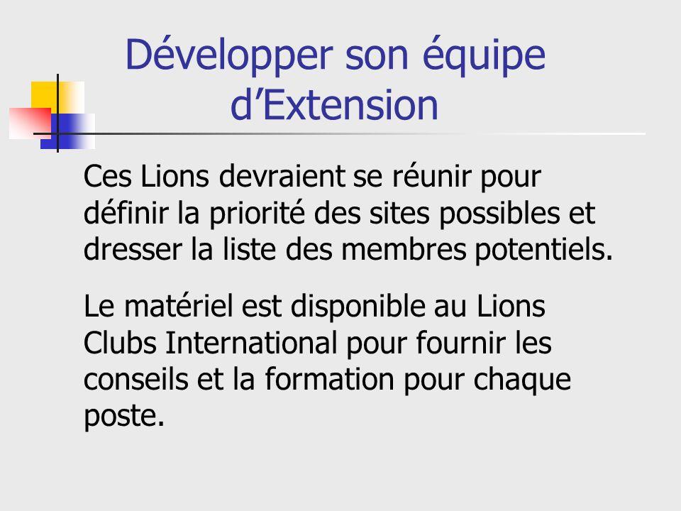 Développer son équipe dExtension Ces Lions devraient se réunir pour définir la priorité des sites possibles et dresser la liste des membres potentiels.