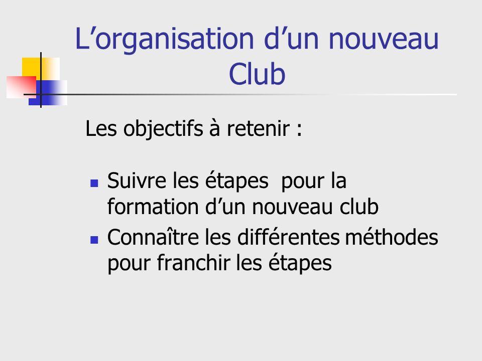 Lorganisation dun nouveau Club Suivre les étapes pour la formation dun nouveau club Connaître les différentes méthodes pour franchir les étapes Les objectifs à retenir :