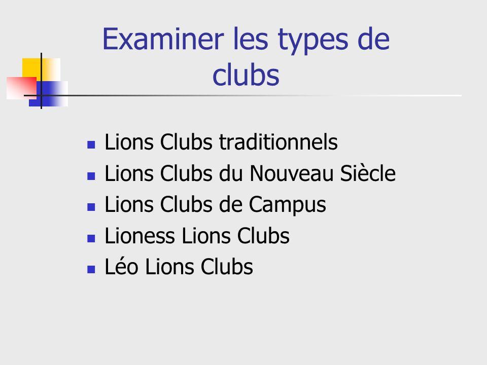 Etapes pour lorganisation dun nouveau Club 1: Déterminer les sites possibles 2: Développer son équipe dExtension 3: Organiser un sondage sur la possi- bilité de former un nouveau club 4: Promouvoir le nouveau Club au sein de la communauté 5: Recruter les membres fondateurs 6: Développer le nouveau Club