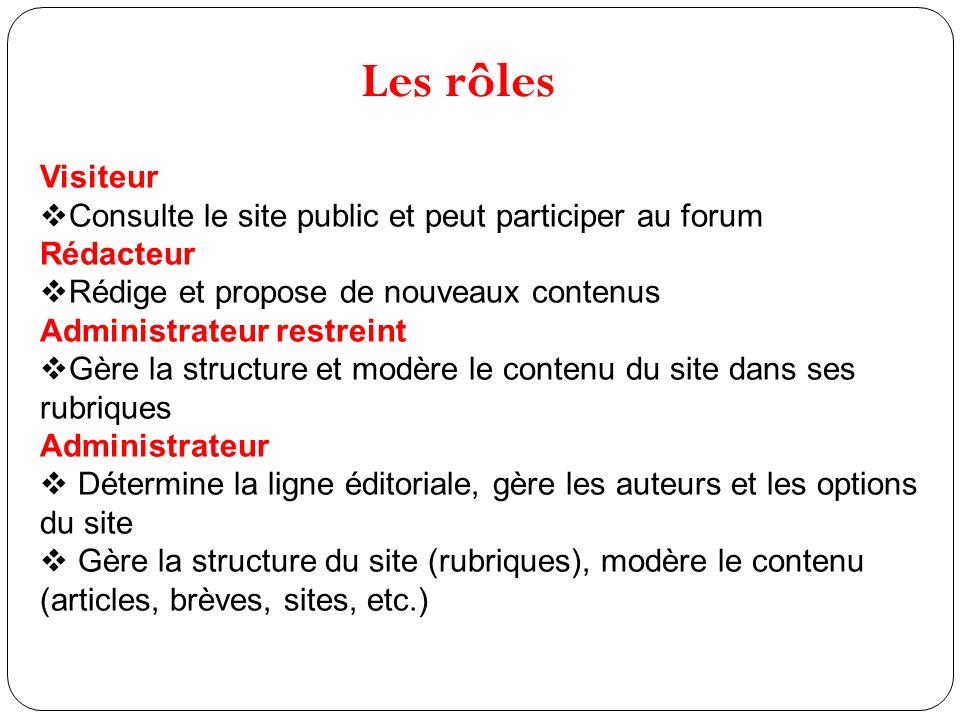 Les rôles Visiteur Consulte le site public et peut participer au forum Rédacteur Rédige et propose de nouveaux contenus Administrateur restreint Gère