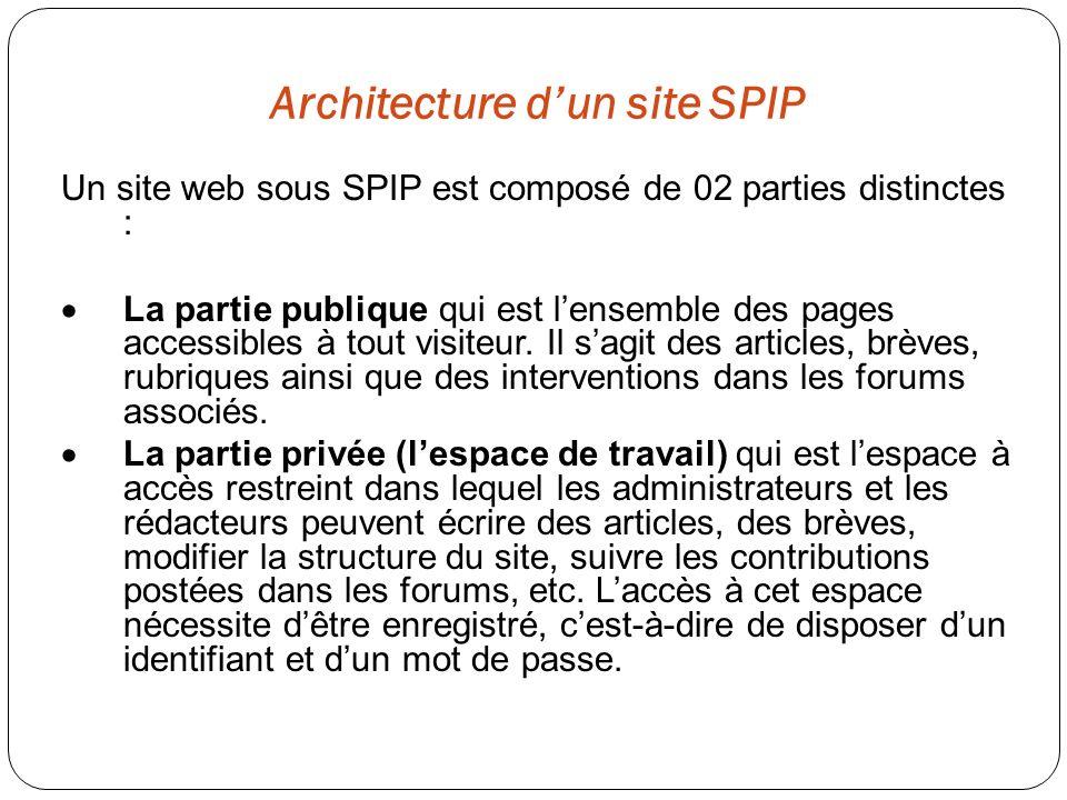 Architecture dun site SPIP Un site web sous SPIP est composé de 02 parties distinctes : La partie publique qui est lensemble des pages accessibles à t