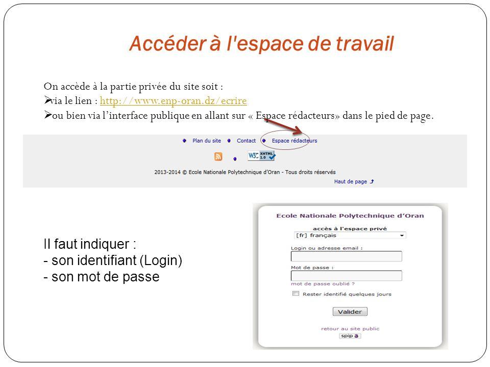 Accéder à l'espace de travail On accède à la partie privée du site soit : via le lien : http://www.enp-oran.dz/ecrirehttp://www.enp-oran.dz/ecrire ou
