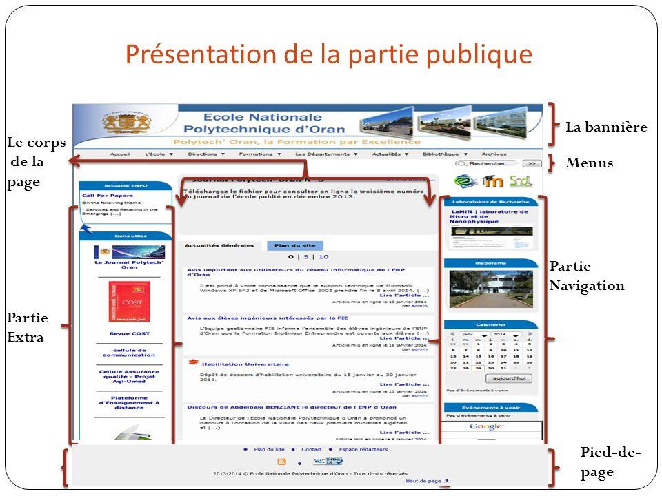 Présentation de la partie publique La bannière Menus Partie Extra Partie Navigation Le corps de la page Pied-de- page
