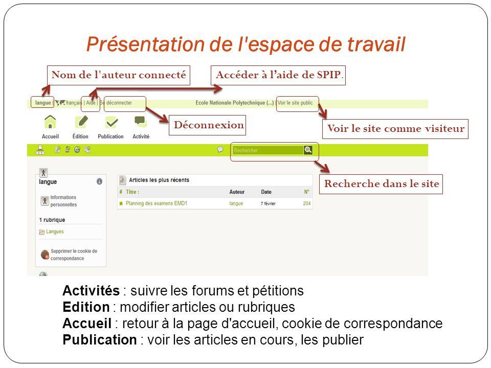 Présentation de l'espace de travail Activités : suivre les forums et pétitions Edition : modifier articles ou rubriques Accueil : retour à la page d'a