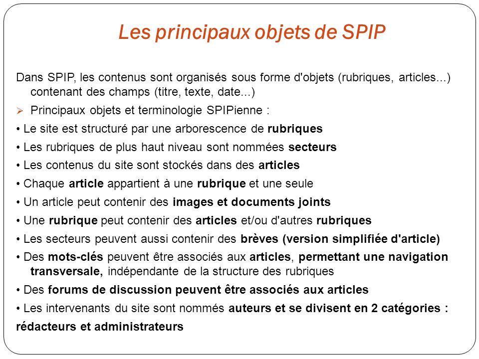 Les principaux objets de SPIP Dans SPIP, les contenus sont organisés sous forme d'objets (rubriques, articles...) contenant des champs (titre, texte,