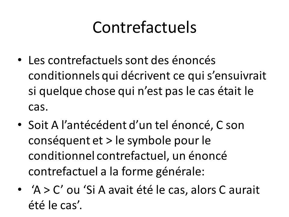 Contrefactuels Les contrefactuels sont des énoncés conditionnels qui décrivent ce qui sensuivrait si quelque chose qui nest pas le cas était le cas. S