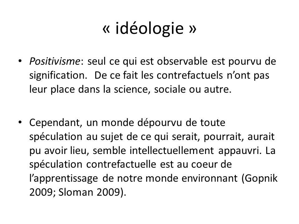 « idéologie » Positivisme: seul ce qui est observable est pourvu de signification. De ce fait les contrefactuels nont pas leur place dans la science,
