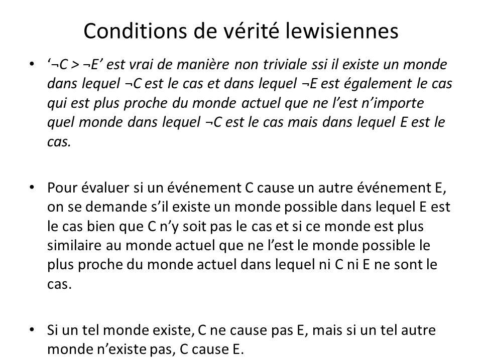 Conditions de vérité lewisiennes ¬C > ¬E est vrai de manière non triviale ssi il existe un monde dans lequel ¬C est le cas et dans lequel ¬E est égale