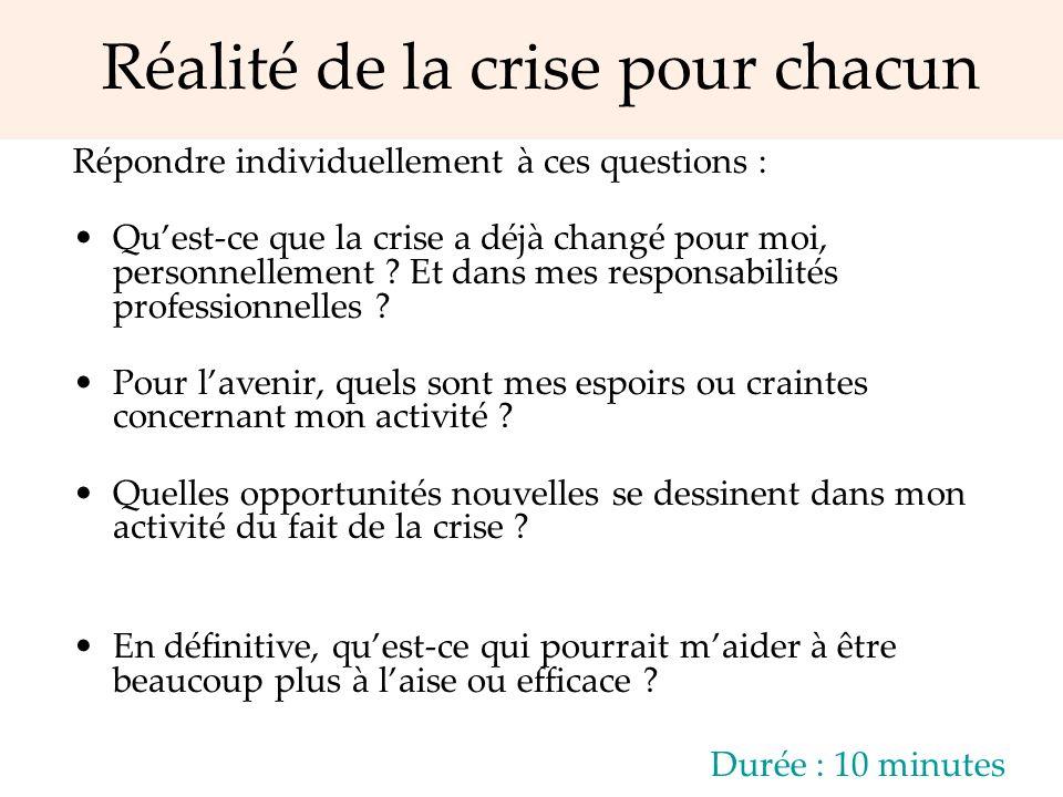 Réalité de la crise pour chacun Répondre individuellement à ces questions : Quest-ce que la crise a déjà changé pour moi, personnellement ? Et dans me