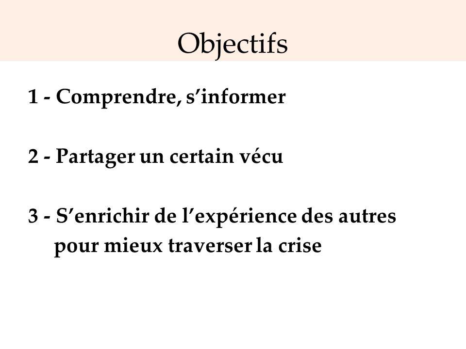 Objectifs 1 - Comprendre, sinformer 2 - Partager un certain vécu 3 - Senrichir de lexpérience des autres pour mieux traverser la crise