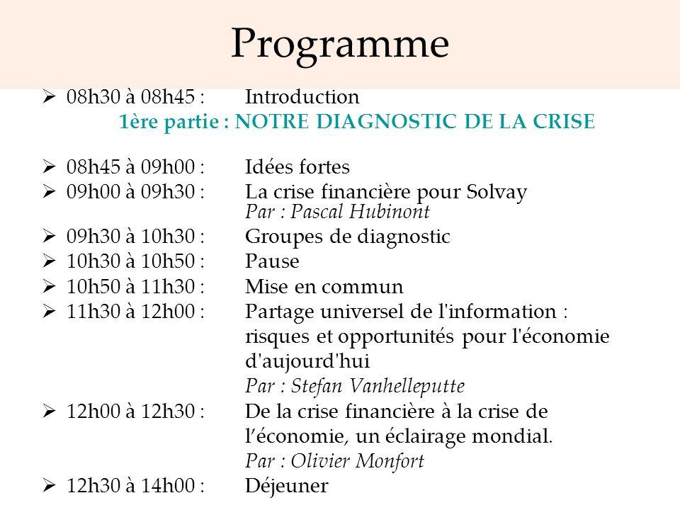 Programme 08h30 à 08h45 : Introduction 1ère partie : NOTRE DIAGNOSTIC DE LA CRISE 08h45 à 09h00 : Idées fortes 09h00 à 09h30 : La crise financière pou