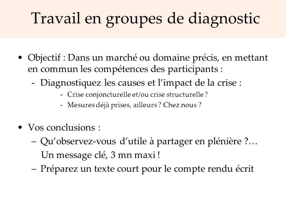 Travail en groupes de diagnostic Objectif : Dans un marché ou domaine précis, en mettant en commun les compétences des participants : -Diagnostiquez l