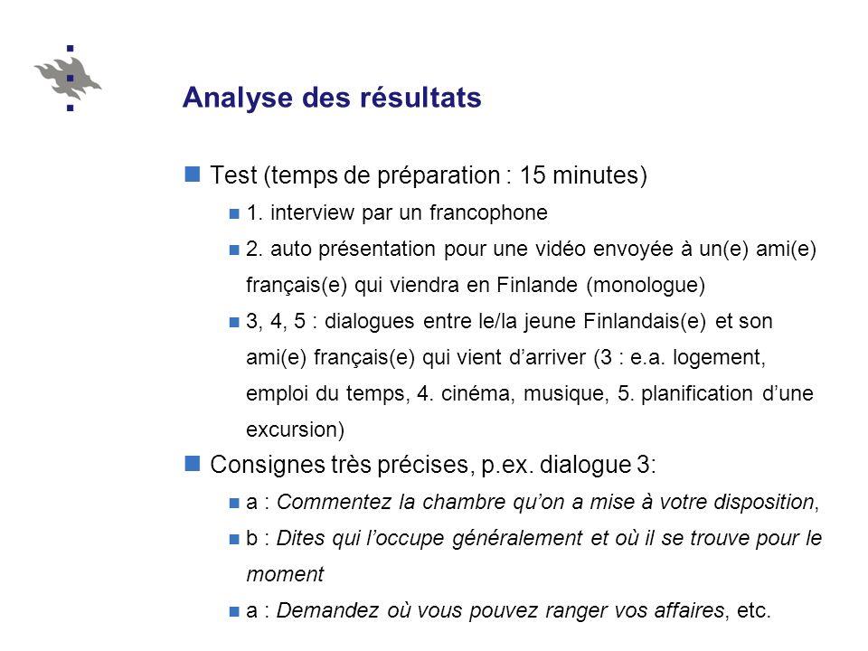 Analyse des résultats Test (temps de préparation : 15 minutes) 1. interview par un francophone 2. auto présentation pour une vidéo envoyée à un(e) ami