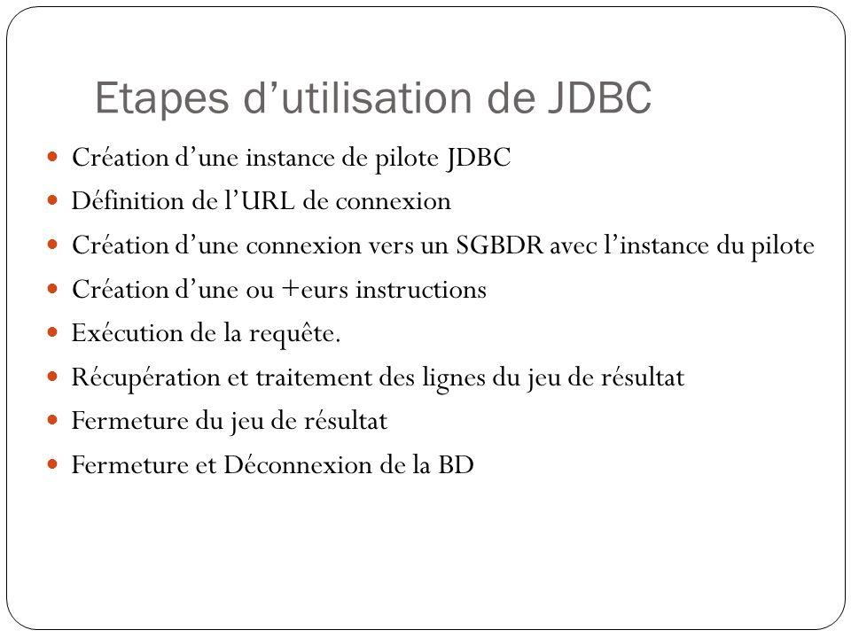 Etapes dutilisation de JDBC Création dune instance de pilote JDBC Définition de lURL de connexion Création dune connexion vers un SGBDR avec linstance du pilote Création dune ou +eurs instructions Exécution de la requête.