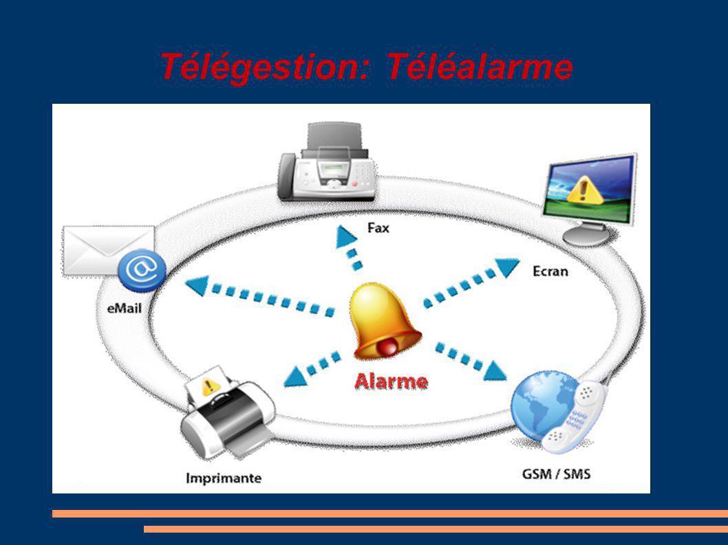 Télégestion: Téléalarme