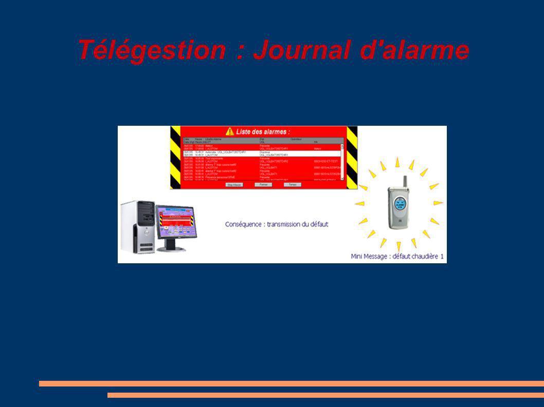Télégestion : Journal d alarme
