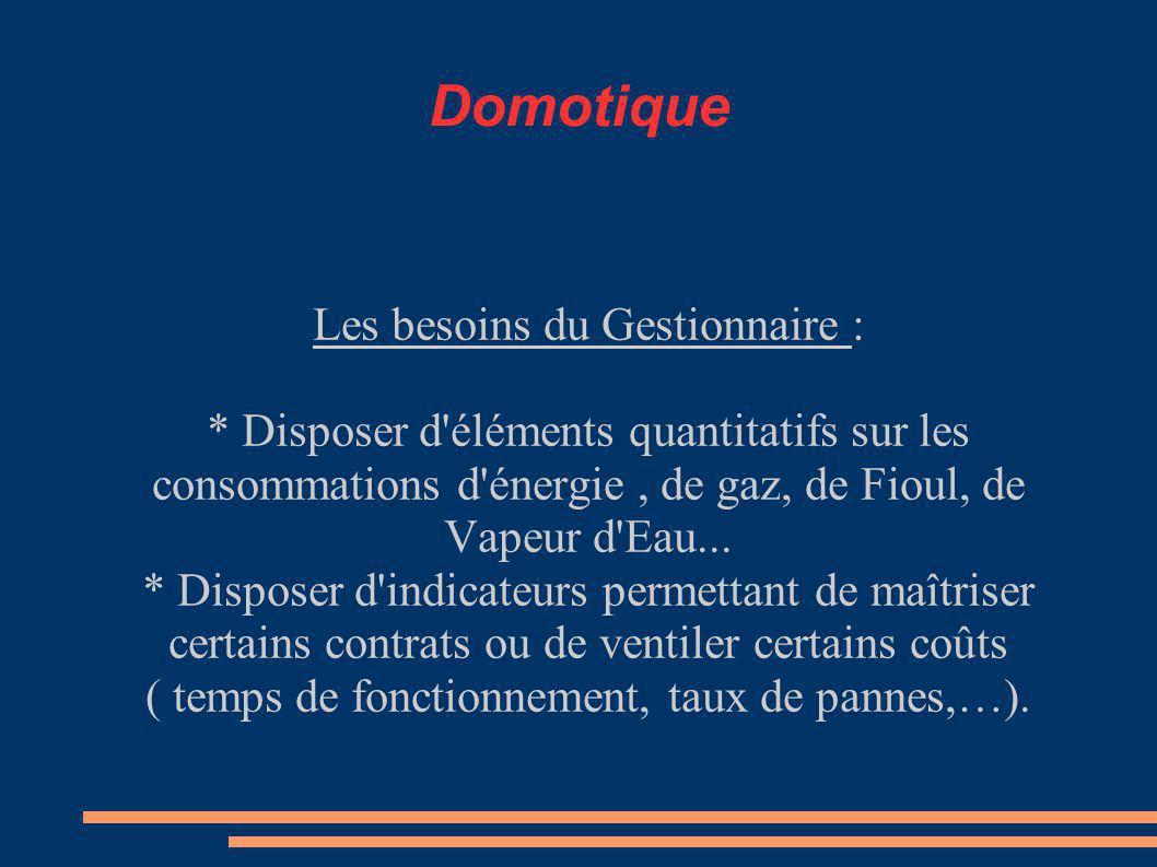Domotique Les besoins du Gestionnaire : * Disposer d éléments quantitatifs sur les consommations d énergie, de gaz, de Fioul, de Vapeur d Eau...