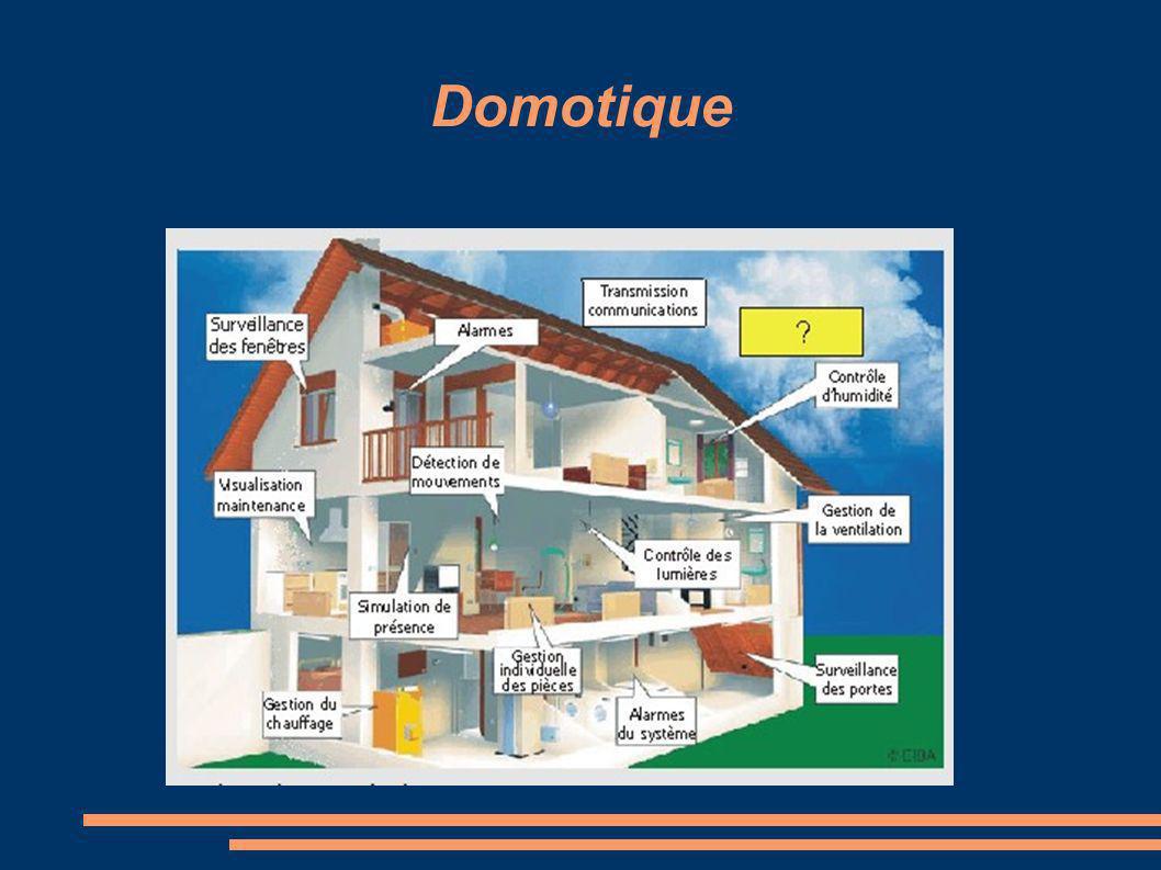 DOMOTIQUE Les souhaits de l Occupant : L occupant d un bâtiment résidentiel ou de bureaux demande toujours plus de confort.
