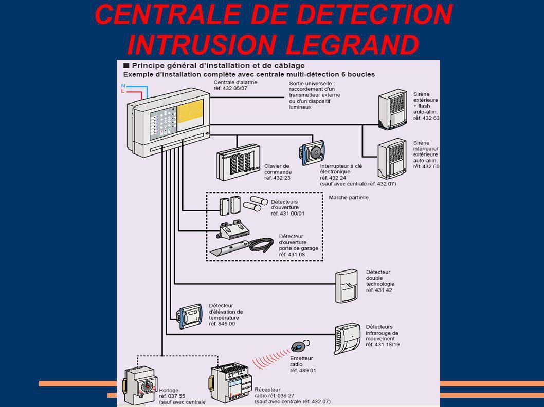 CENTRALE DE DETECTION INTRUSION LEGRAND