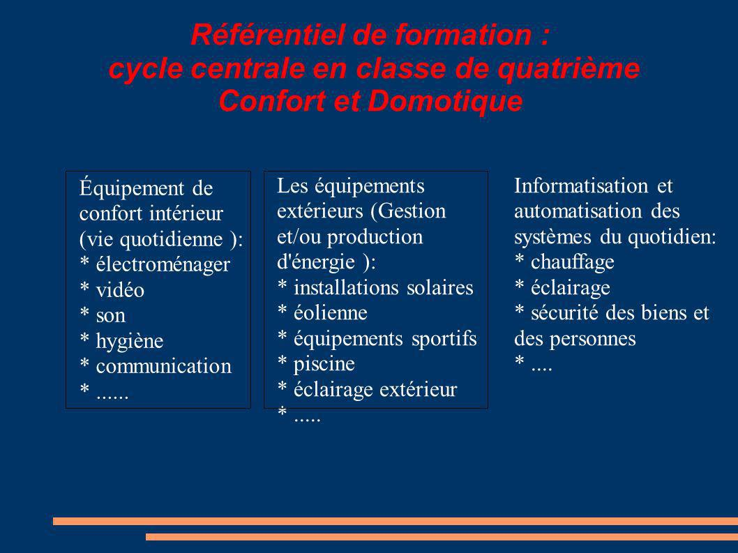 Référentiel de formation : cycle centrale en classe de quatrième Confort et Domotique Équipement de confort intérieur (vie quotidienne ): * électroménager * vidéo * son * hygiène * communication *......