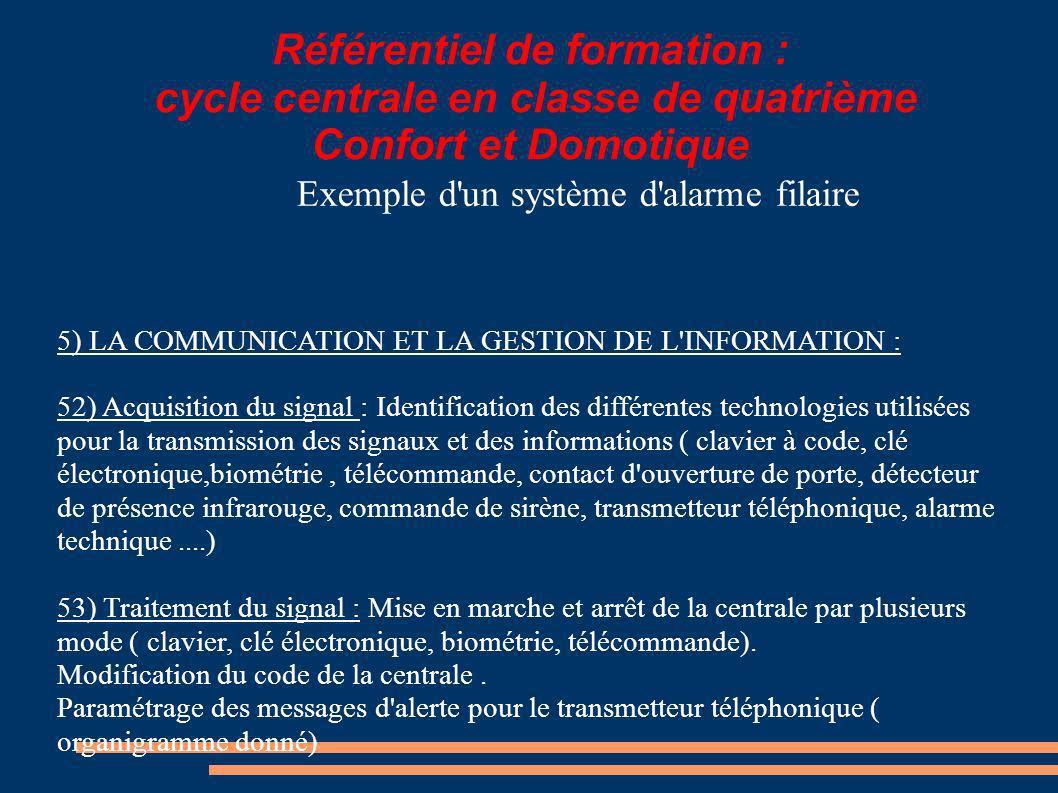 5) LA COMMUNICATION ET LA GESTION DE L INFORMATION : 52) Acquisition du signal : Identification des différentes technologies utilisées pour la transmission des signaux et des informations ( clavier à code, clé électronique,biométrie, télécommande, contact d ouverture de porte, détecteur de présence infrarouge, commande de sirène, transmetteur téléphonique, alarme technique....) 53) Traitement du signal : Mise en marche et arrêt de la centrale par plusieurs mode ( clavier, clé électronique, biométrie, télécommande).
