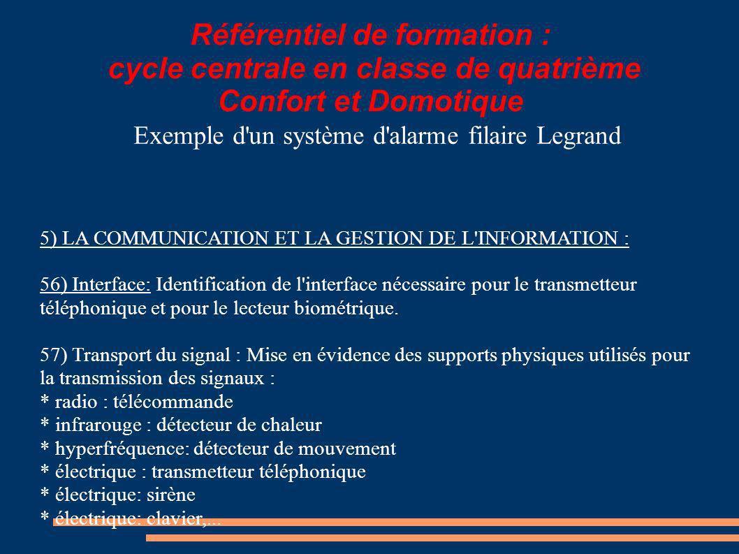 5) LA COMMUNICATION ET LA GESTION DE L INFORMATION : 56) Interface: Identification de l interface nécessaire pour le transmetteur téléphonique et pour le lecteur biométrique.