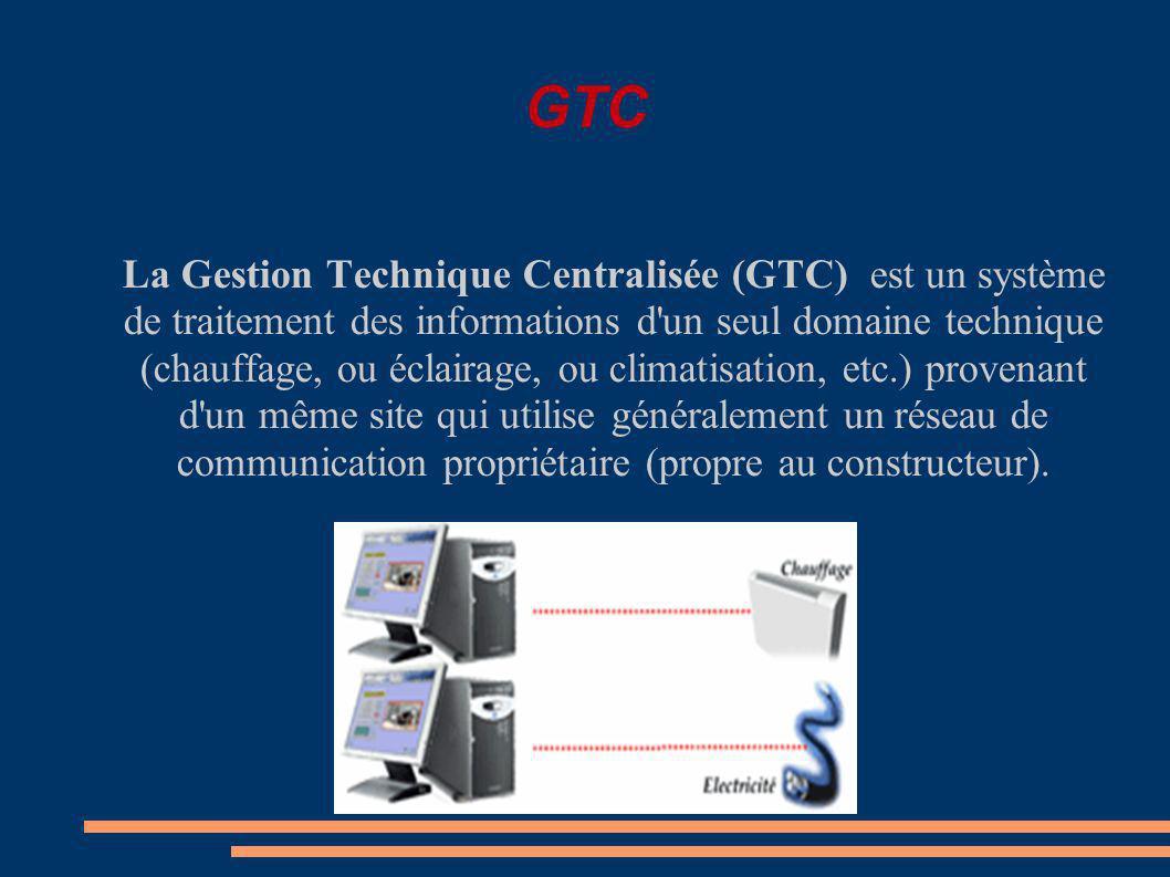 GTC La Gestion Technique Centralisée (GTC) est un système de traitement des informations d un seul domaine technique (chauffage, ou éclairage, ou climatisation, etc.) provenant d un même site qui utilise généralement un réseau de communication propriétaire (propre au constructeur).