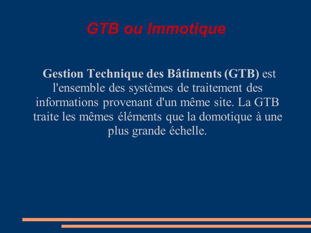 GTB ou Immotique Gestion Technique des Bâtiments (GTB) est l ensemble des systèmes de traitement des informations provenant d un même site.