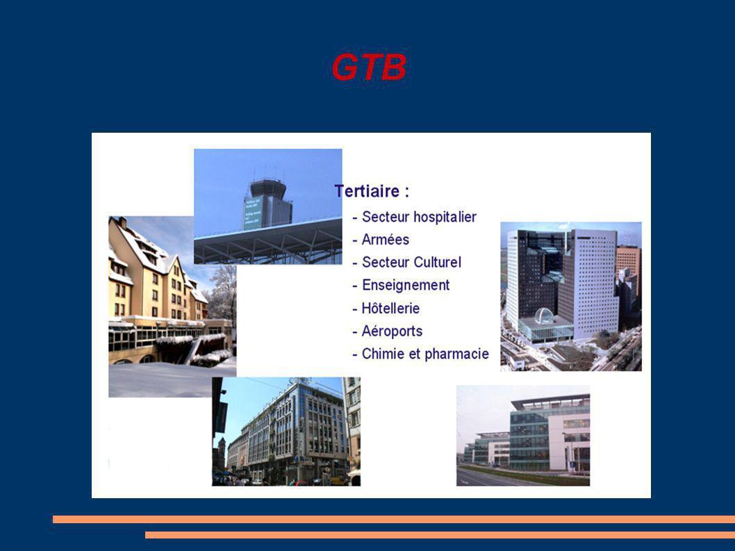 Exemples de fonctionnalités Centrale domotique Varuna