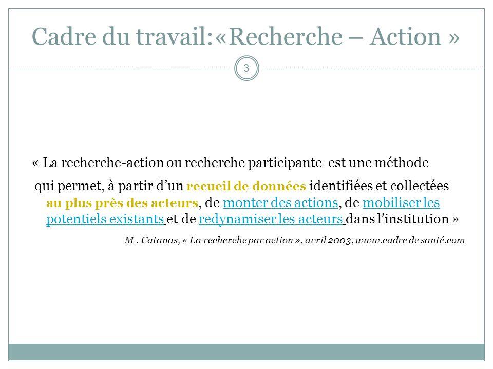 Cadre du travail:«Recherche – Action » « La recherche-action ou recherche participante est une méthode qui permet, à partir dun recueil de données ide
