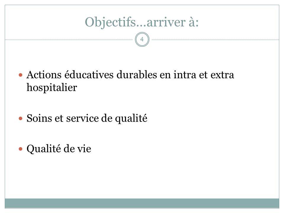 Objectifs…arriver à: Actions éducatives durables en intra et extra hospitalier Soins et service de qualité Qualité de vie 4